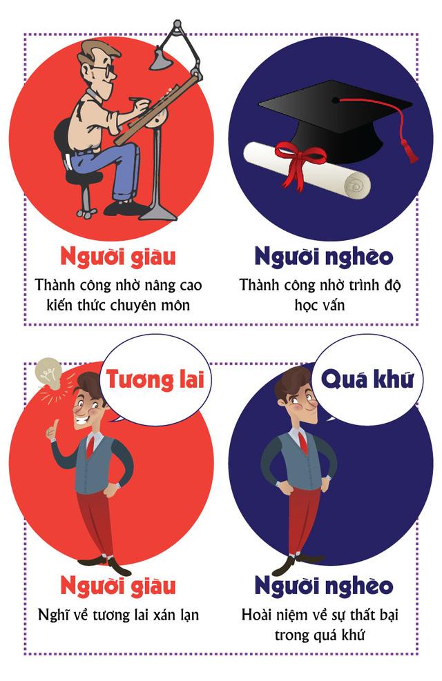 infographic-nguoi-giau-khac-nguoi-ngheo-nhung-gi-1