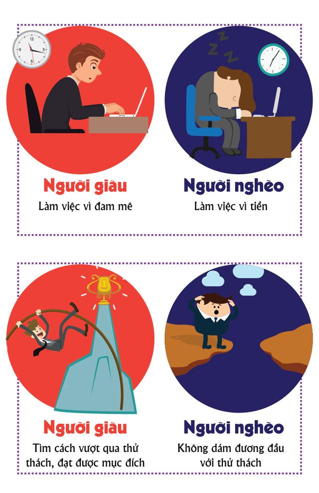infographic-nguoi-giau-khac-nguoi-ngheo-nhung-gi-2