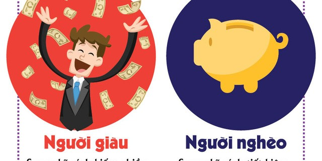Người giàu nghĩ khác gì người nghèo