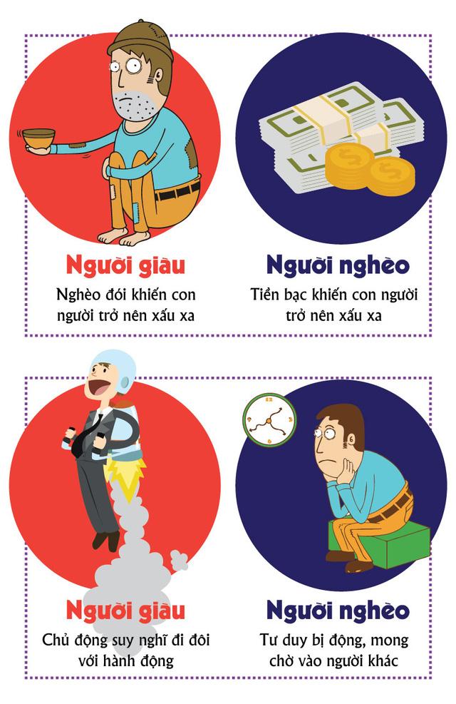 infographic-nguoi-giau-khac-nguoi-ngheo-nhung-gi